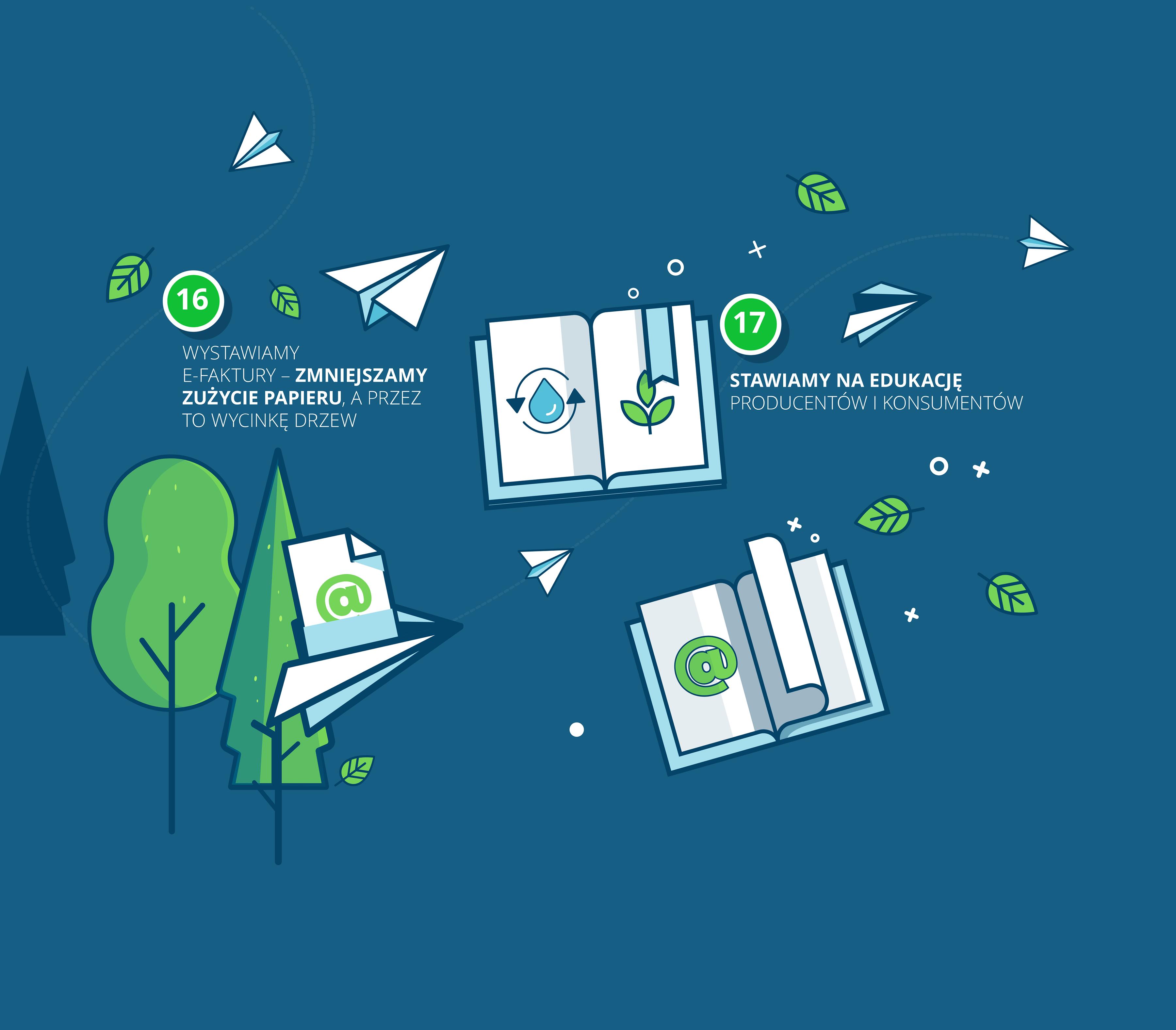 Zrównoważony rozwój 9